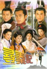 C my thi gian - TVB - 2001 - Bn p - TVB - FFVN